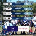 Round 1 - Match Reports -